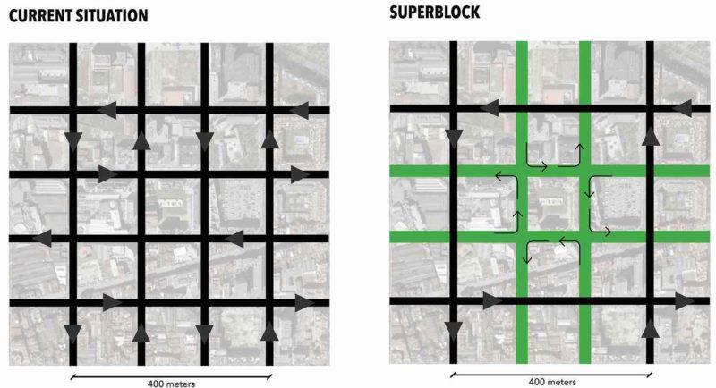 Barcelona superblock