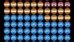 bikes-vs-cars-copenhagen